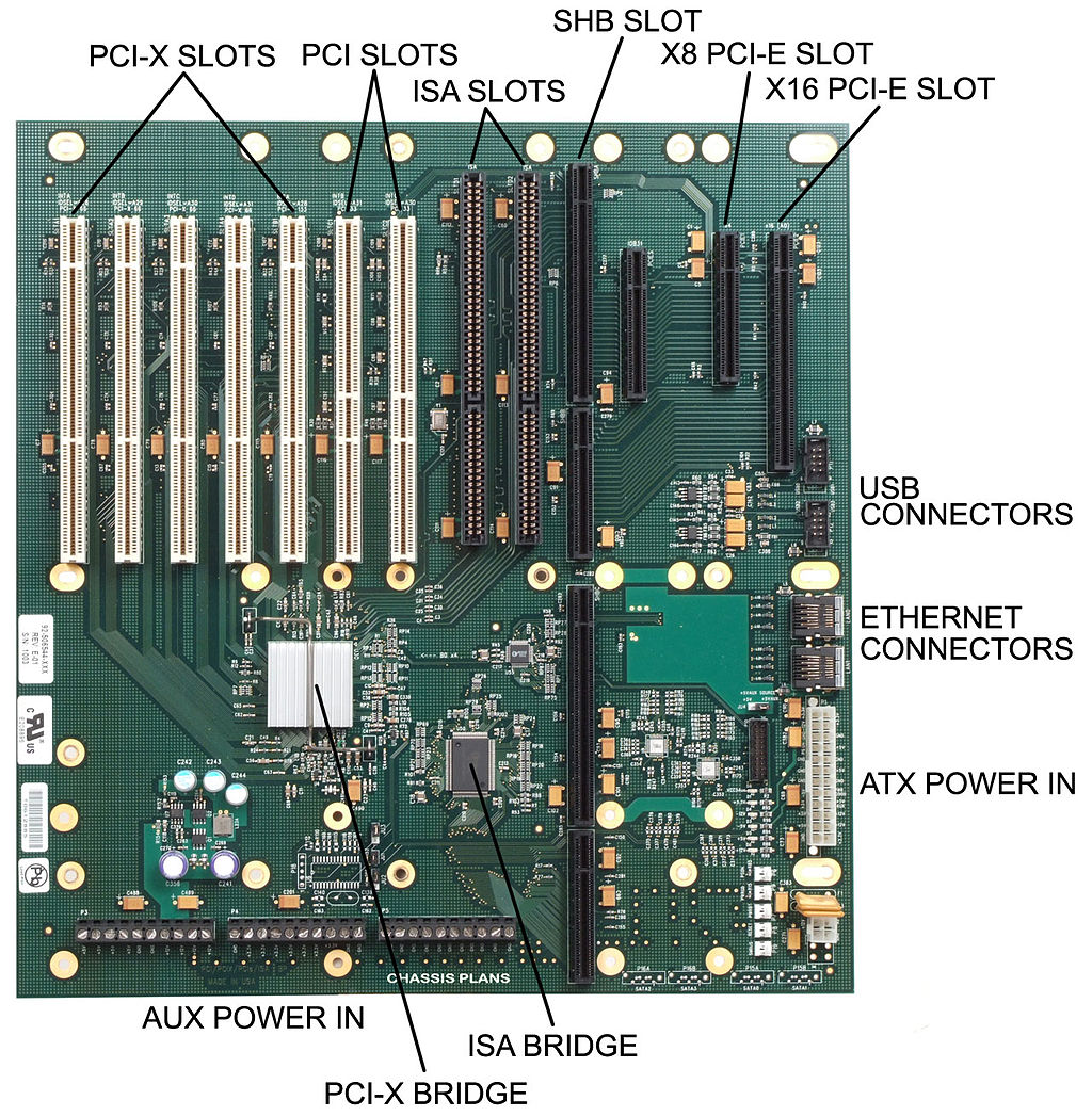 1024px-PICMG-Backplane-Details