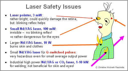 خطرات لیزر