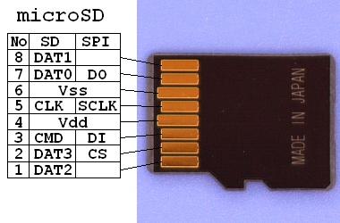 microSD_contact