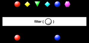 فیلتر اکتیو