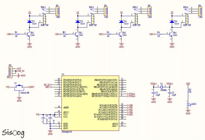 سخت افزار ریموت کنترل 4 کاناله