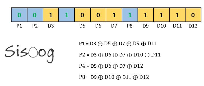 فرمول محاسبه همینگ کد