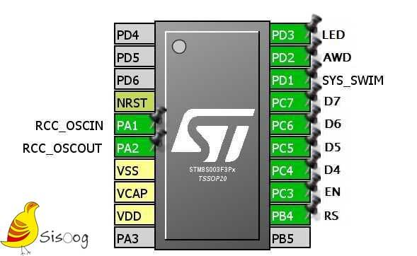 تنظیمات سخت افزاری میکروکنترلر STM8 برای RTC