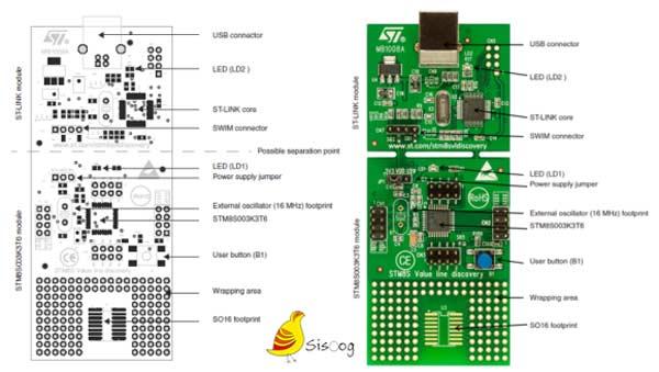 دیسکاوری برد میکروکنترلر STM8 به همراه ST-Link