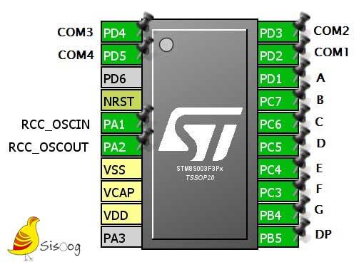 اتصالات سخت افزاری تایمر 4 در STM8