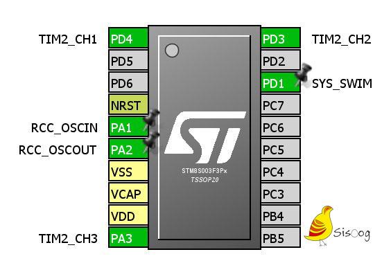 اتصالات سخت افزاری PWM