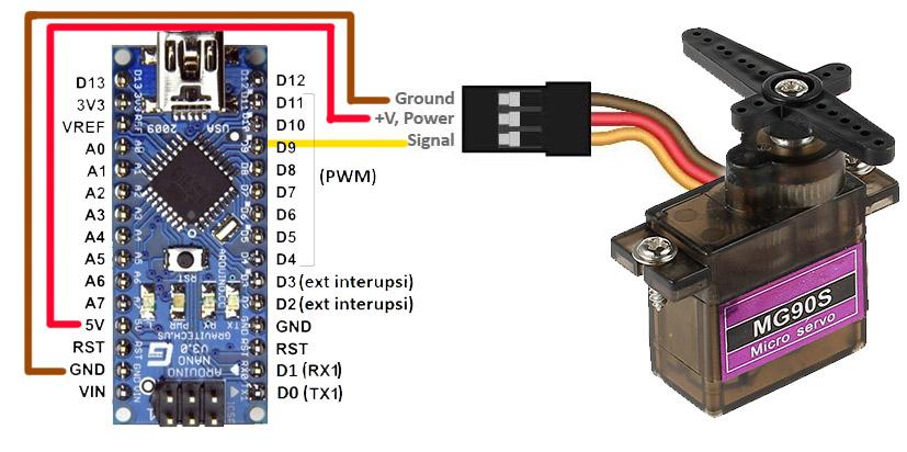 دیاگرام اتصال سرو موتور به آردوینو