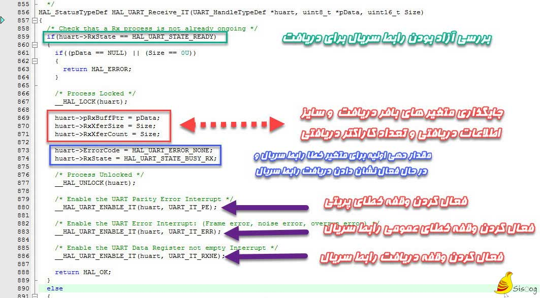 متن تابع در برگه stm32f1xx_hal_uart.c برای رابط سریال