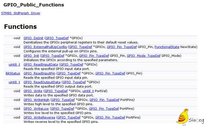 توابع SPL مرتبط با ماژول GPIO
