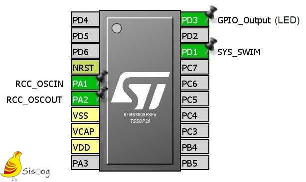 اتصالات سخت افزاری