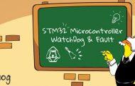 آموزش میکروکنترلر STM32 : تایمر واچ داگ و وقفه خطا