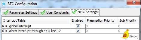 تنظیمات NVIC Setting در میکروکنترلر STM32