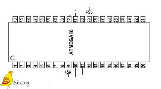 راه اندازی میکروکنترلر ATMEGA16