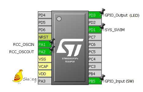 اتصالات سخت افزاری WWDG در STM8