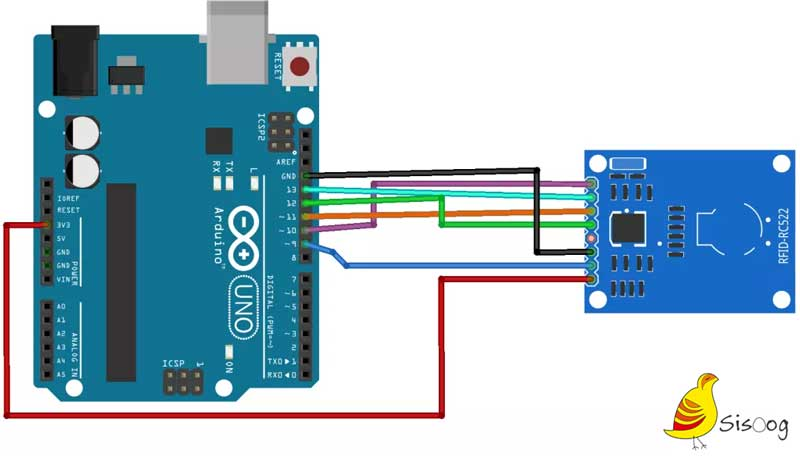 اتصال RFID ریدر RC522 به آردوینو