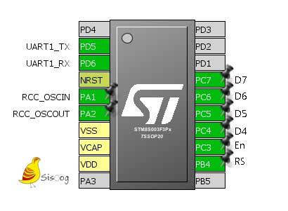 اتصالات سخت افزاری UART