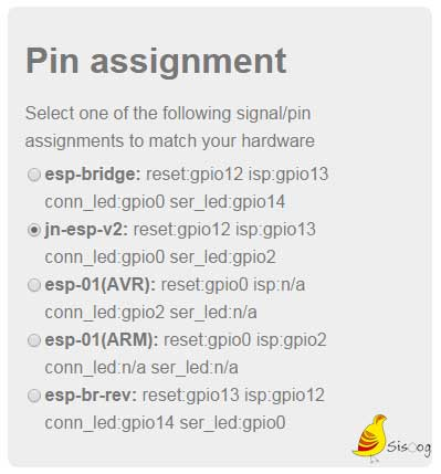 مبدل سریال به وای فای توسط ESP8266