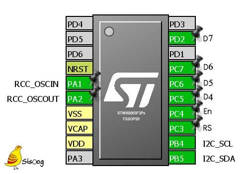 اتصالات سختافزاری I2C