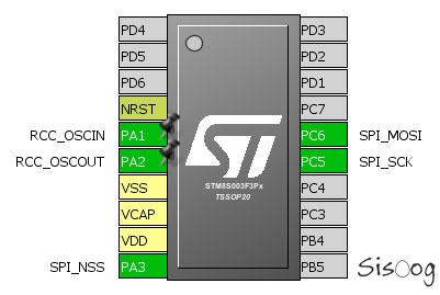 اتصالات سختافزاری SPI