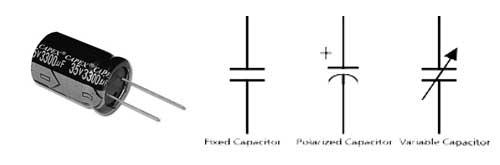 نمای چند خازن و نماد های مختلف خازن در مدارات الکترونیکی