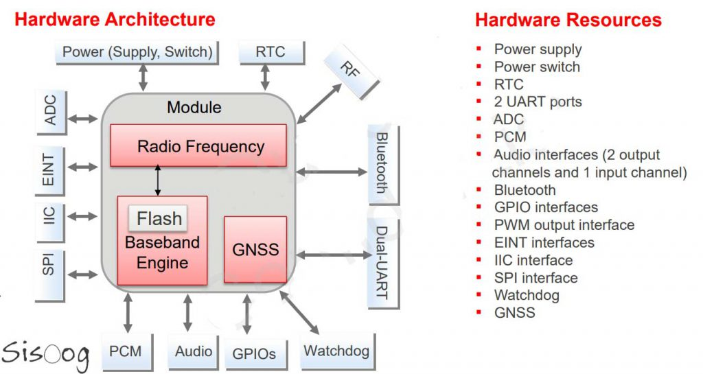 اپن سی پی یو چیست OPEN CPU چیست و قابلیتهای آن