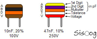 باندهای رنگی روی بدنه خازن THD