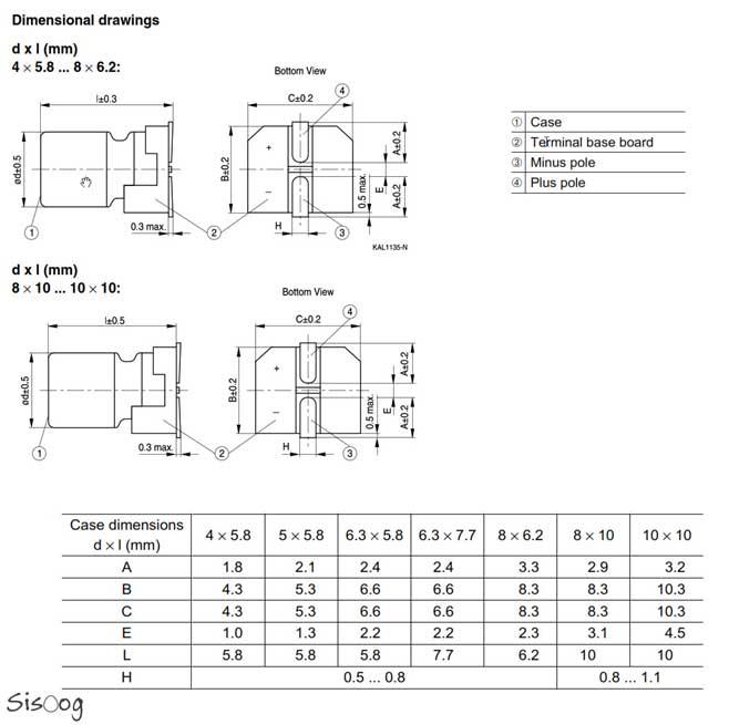 استاندارد ابعاد خازن های الکترولیت SMD