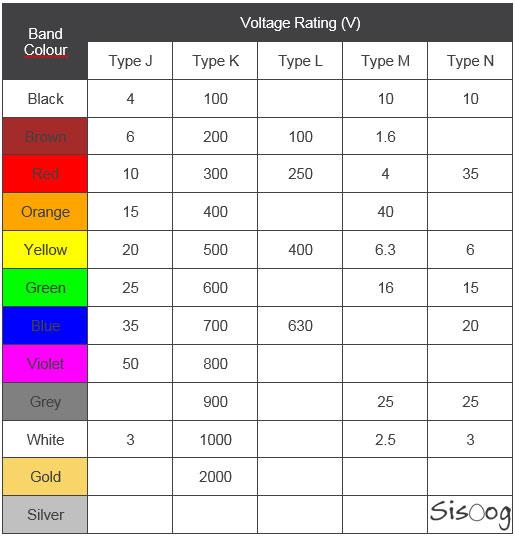 ولتاژ خازنهای THD