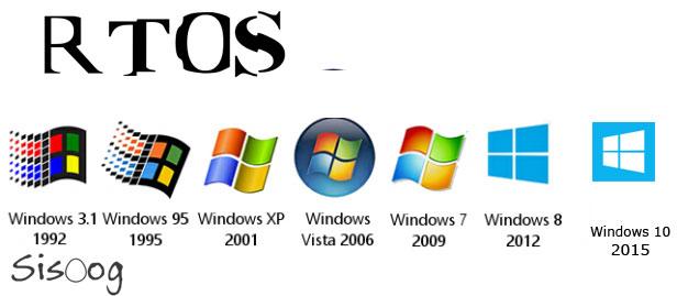 RTOS ویندوز نیست