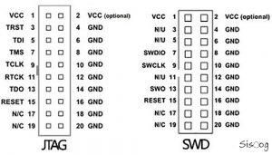 تفاوت JTAG و SWD