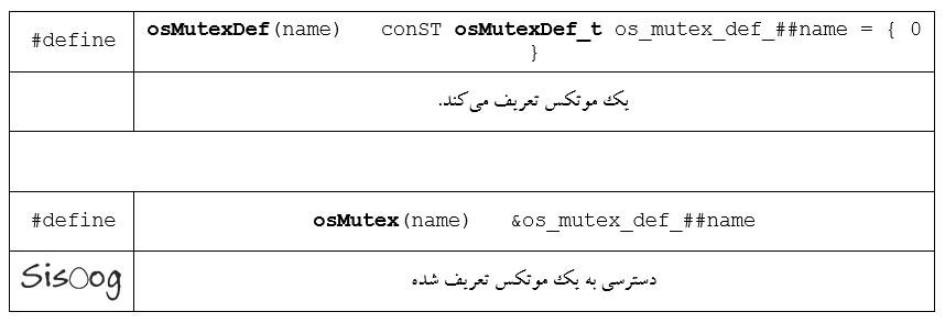 ماکروهای mutex