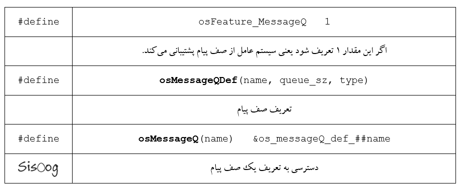 ماکروهای Message Queue