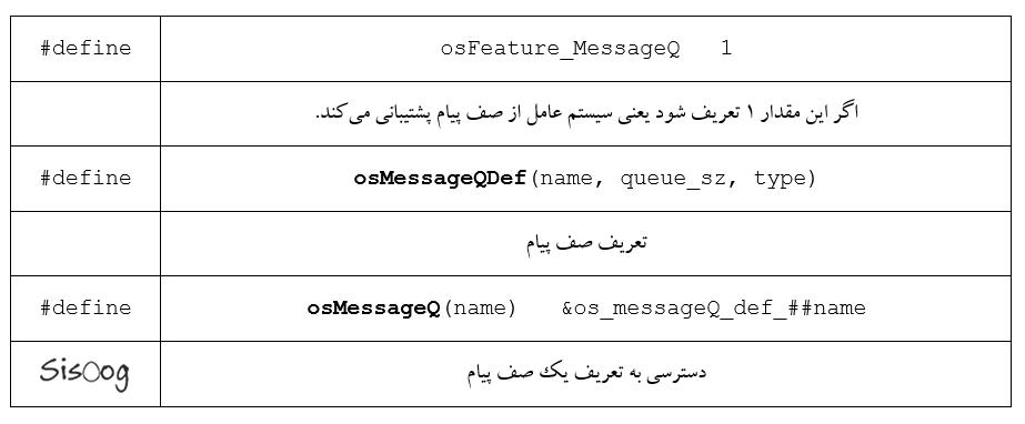 ماکروهای Message Queue