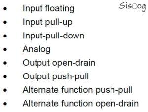 لیست حالت های پین IO