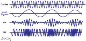فرکانس و مدهای ارتباطی در رادیو آماتوری