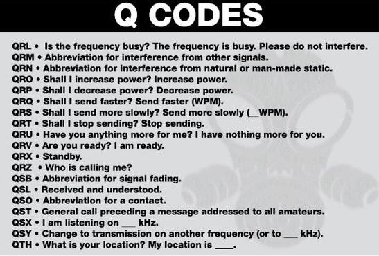 کدهای Q در رادیوآماتوری