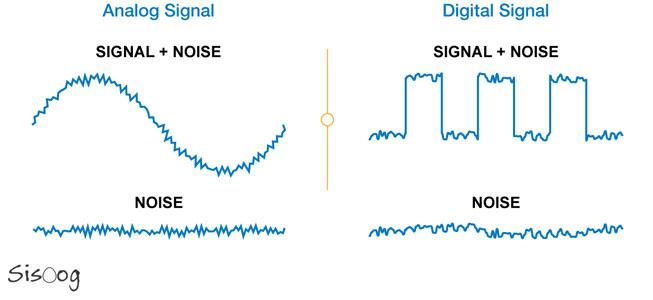 تاثیر نویز در سیگنالهای آنالوگ و دیجیتال