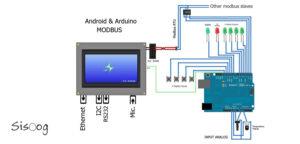 ارتباط آردوینو با HMI