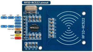 ماژول RC522
