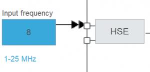 تنظیمات کلاک در STM32CubeMX