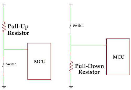 Pull-up and Pull-down Resistor