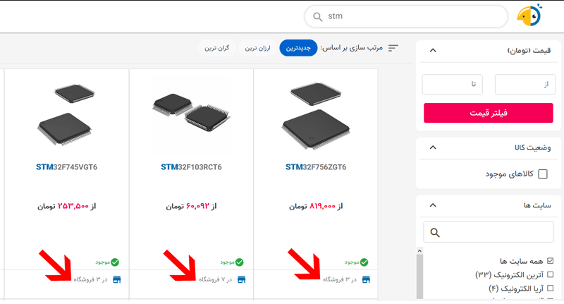 تعداد فروشگاه های هر محصول
