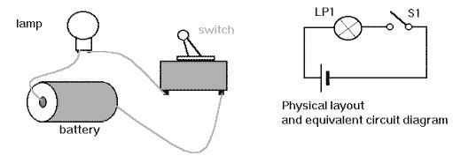 نمونه شماتیک مدار