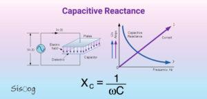 Capacitive Reactance