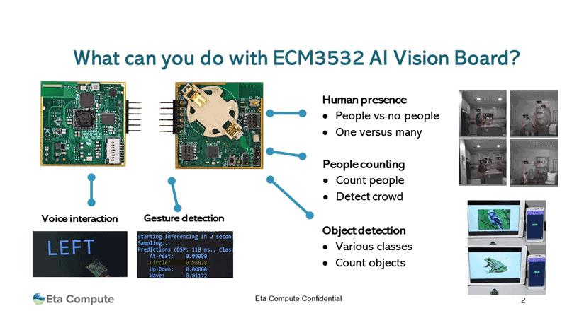 ECM3532 AI Vision Board
