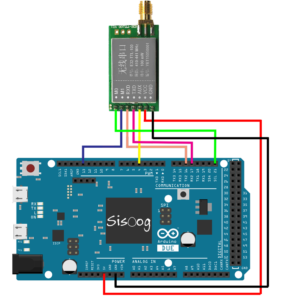 E32-TTL-1W to Arduino