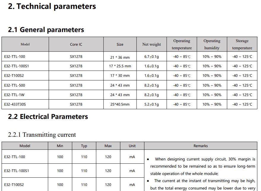 پارامتر های فنی E32-TTL-1w