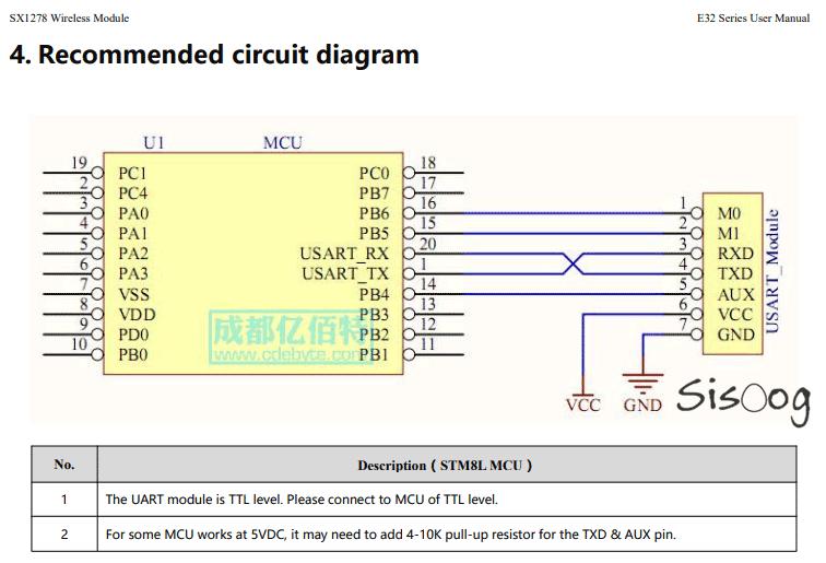 مدار پیشنهادی E32-TTL-1W
