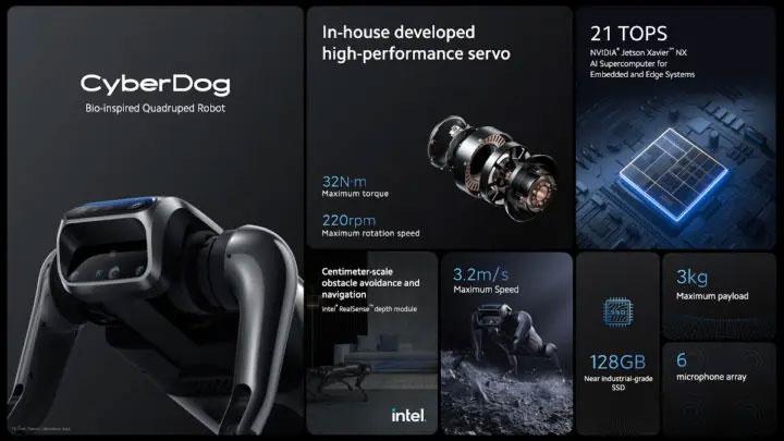 ویژگی های CyberDog